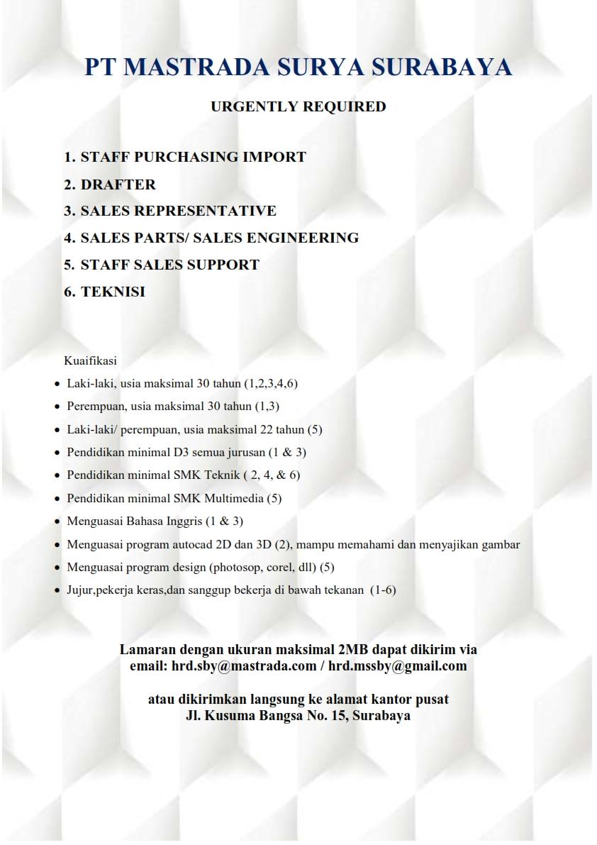 Poster lowongan kerja_001